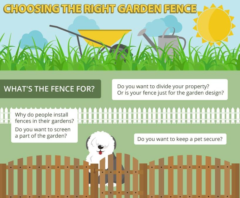 Choosing the right garden fence.