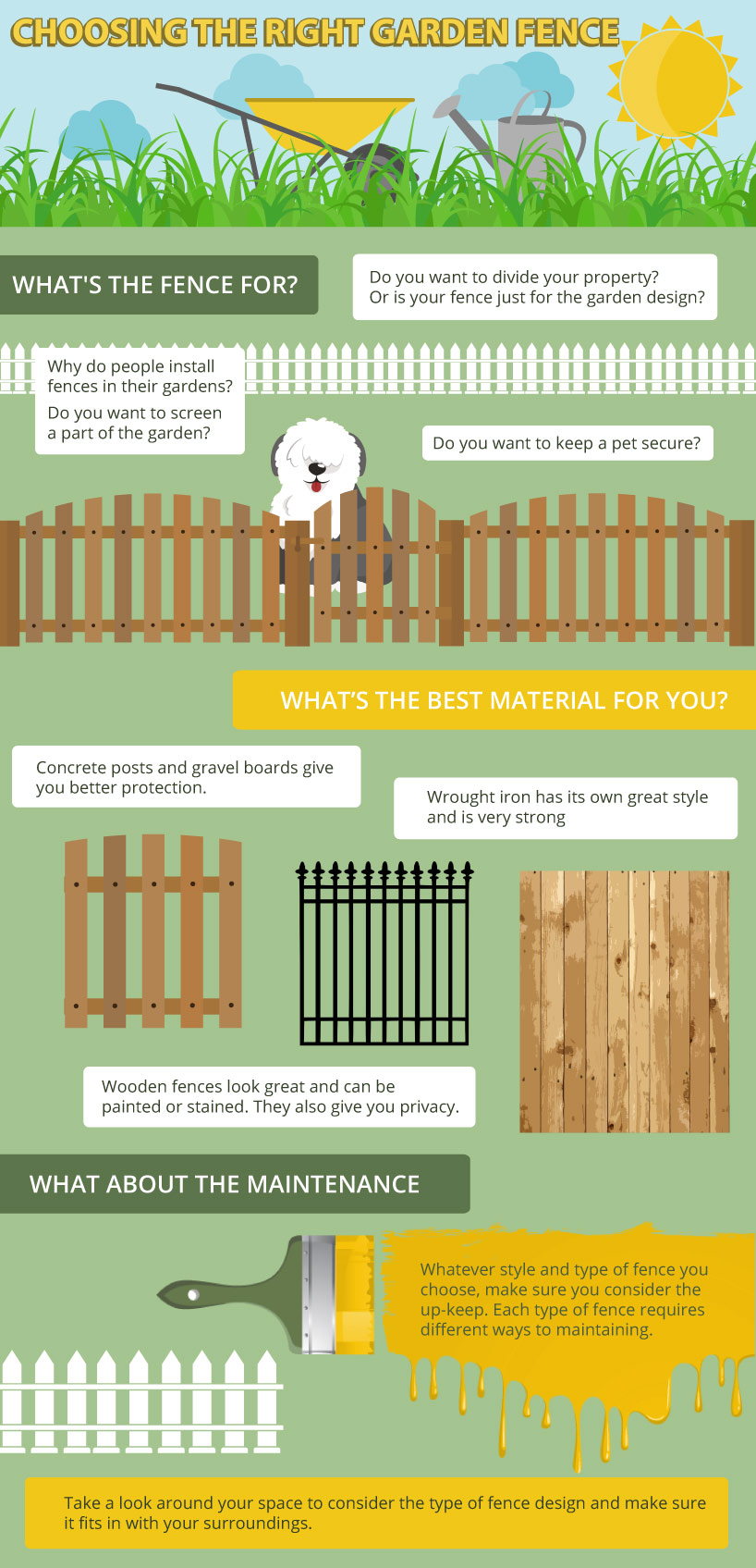 Choosing the right garden fence [Infographic]
